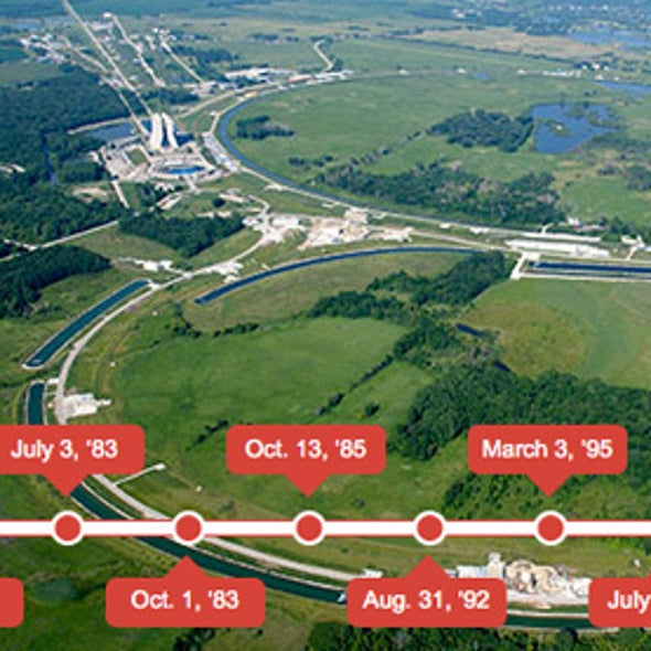 The Tevatron: Three Decades of Discovery