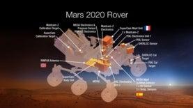 rover design