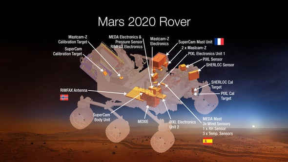 Next Mars Rover Will Make Oxygen from CO2