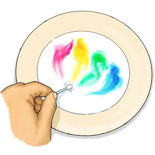 Surfactant Science: Make a Milk Rainbow