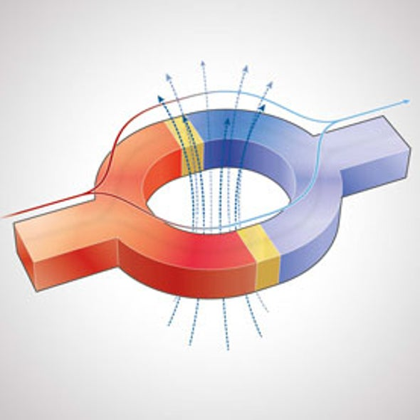 Magnetism Confirmed to Control the Flow of Heat